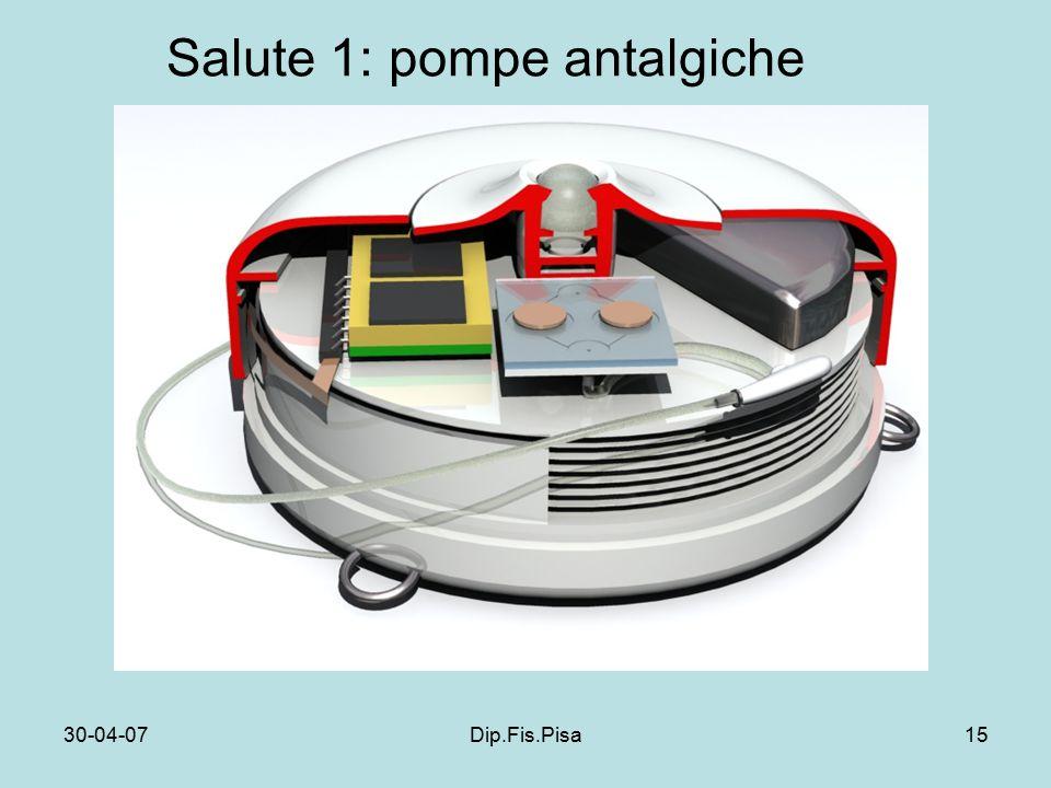 30-04-07Dip.Fis.Pisa15 Salute 1: pompe antalgiche