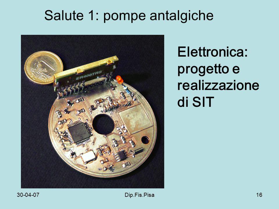 30-04-07Dip.Fis.Pisa16 Salute 1: pompe antalgiche Elettronica: progetto e realizzazione di SIT