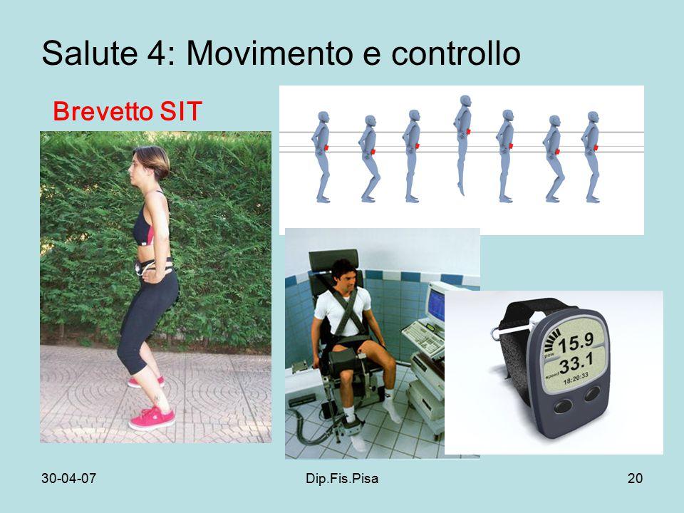 30-04-07Dip.Fis.Pisa20 Salute 4: Movimento e controllo Brevetto SIT