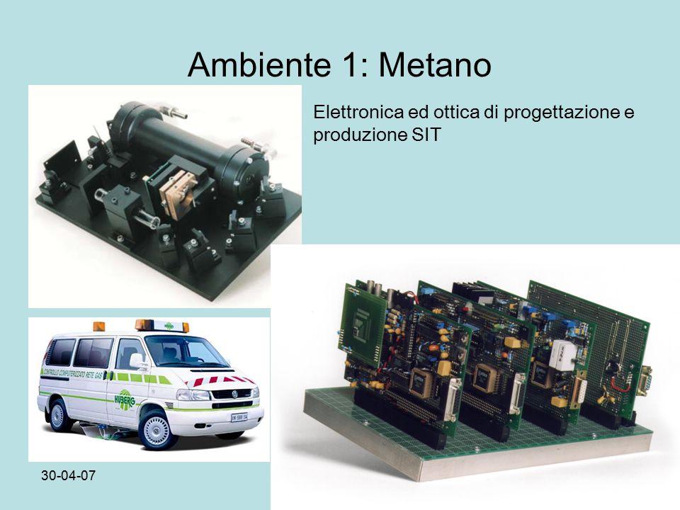 30-04-07Dip.Fis.Pisa3 Ambiente 1: Metano Elettronica ed ottica di progettazione e produzione SIT