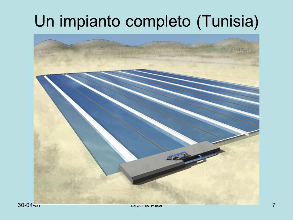 30-04-07Dip.Fis.Pisa7 Un impianto completo (Tunisia)