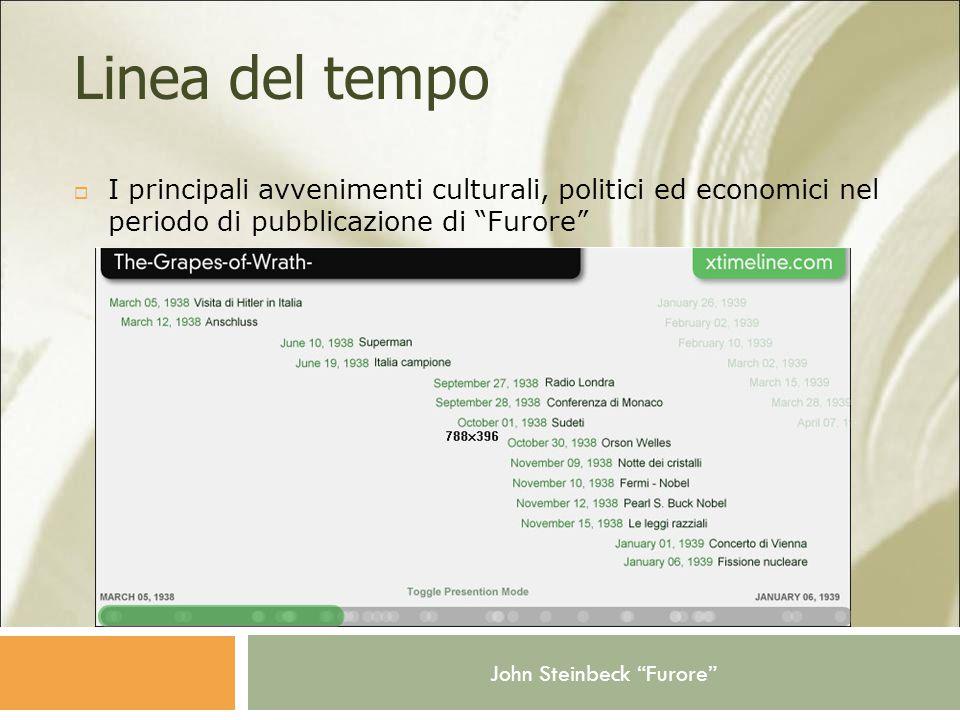 John Steinbeck Furore Linea del tempo  I principali avvenimenti culturali, politici ed economici nel periodo di pubblicazione di Furore