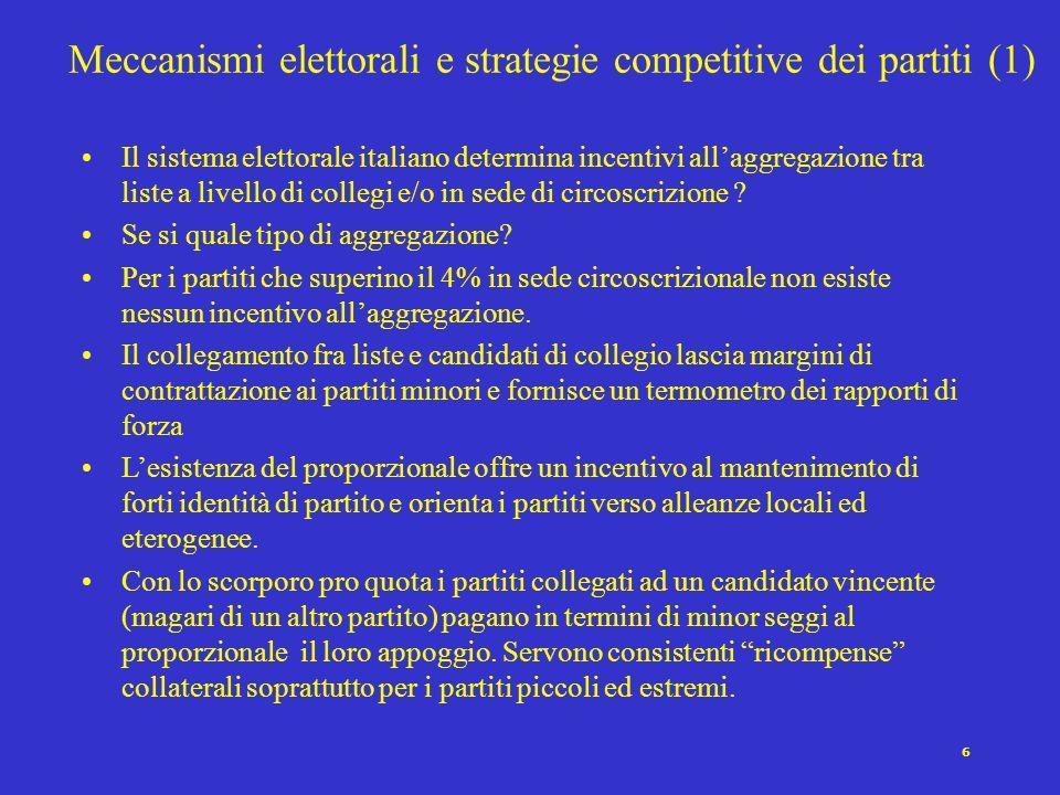 6 Il sistema elettorale italiano determina incentivi all'aggregazione tra liste a livello di collegi e/o in sede di circoscrizione .