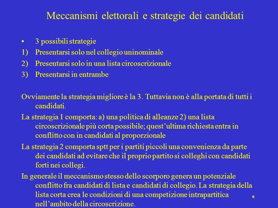 8 3 possibili strategie 1)Presentarsi solo nel collegio uninominale 2)Presentarsi solo in una lista circoscrizionale 3)Presentarsi in entrambe Ovviamente la strategia migliore è la 3.