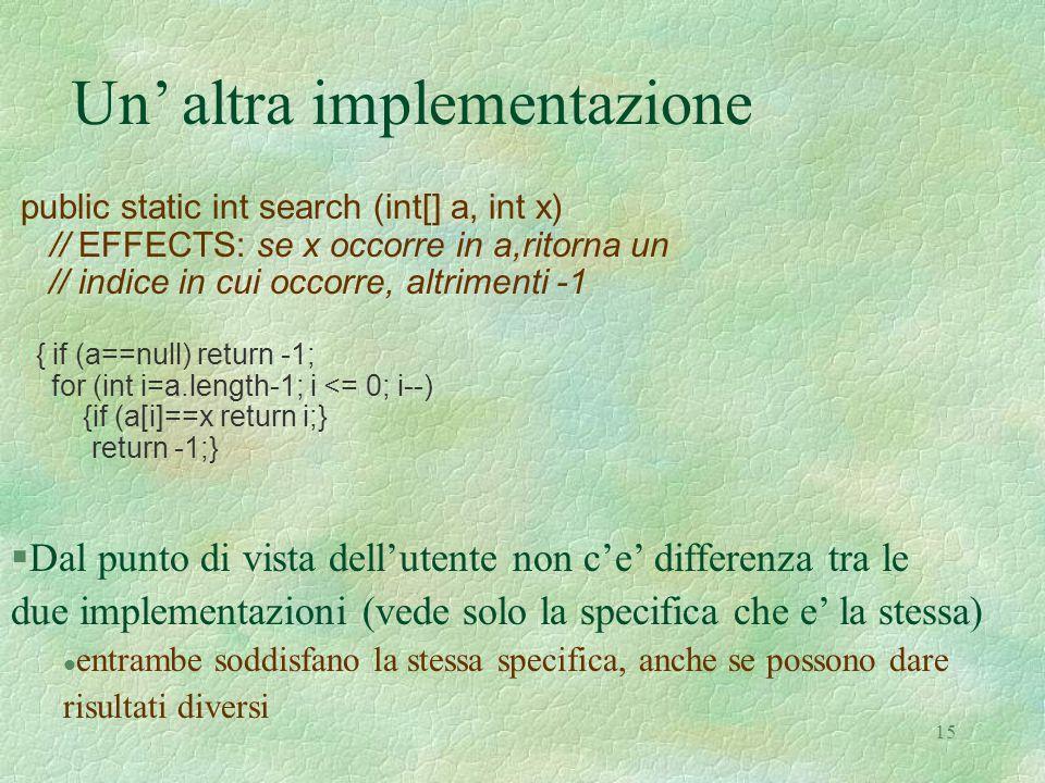 15 Un' altra implementazione public static int search (int[] a, int x) // EFFECTS: se x occorre in a,ritorna un // indice in cui occorre, altrimenti -1 {if{ if (a==null) return -1; for (int i=a.length-1; i <= 0; i--) {if (a[i]==x return i;} return -1;} §Dal punto di vista dell'utente non c'e' differenza tra le due implementazioni (vede solo la specifica che e' la stessa) l entrambe soddisfano la stessa specifica, anche se possono dare risultati diversi