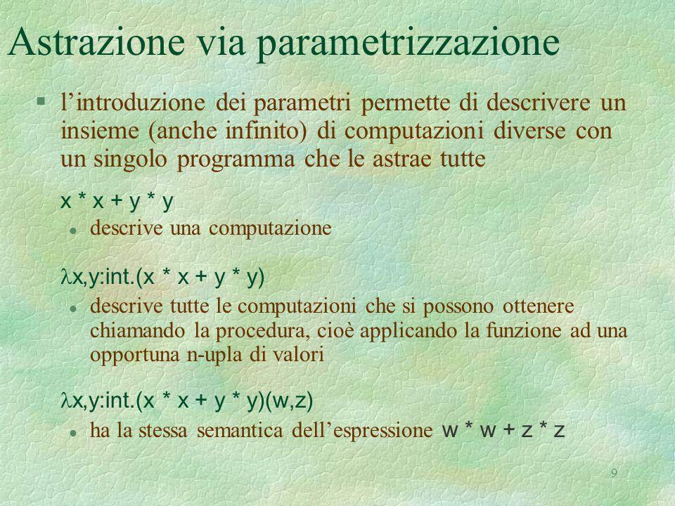 9 Astrazione via parametrizzazione §l'introduzione dei parametri permette di descrivere un insieme (anche infinito) di computazioni diverse con un singolo programma che le astrae tutte x * x + y * y descrive una computazione x,y:int.(x * x + y * y) l descrive tutte le computazioni che si possono ottenere chiamando la procedura, cioè applicando la funzione ad una opportuna n-upla di valori x,y:int.(x * x + y * y)(w,z) ha la stessa semantica dell'espressione w * w + z * z