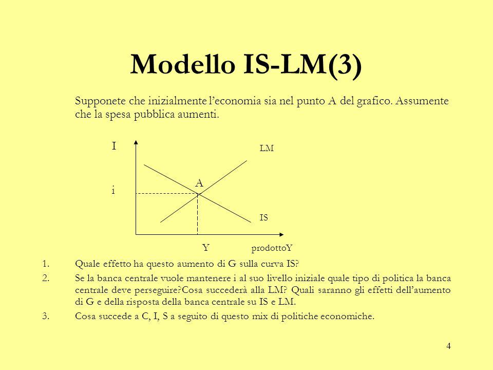 4 Modello IS-LM(3) Supponete che inizialmente l'economia sia nel punto A del grafico. Assumente che la spesa pubblica aumenti. 1.Quale effetto ha ques