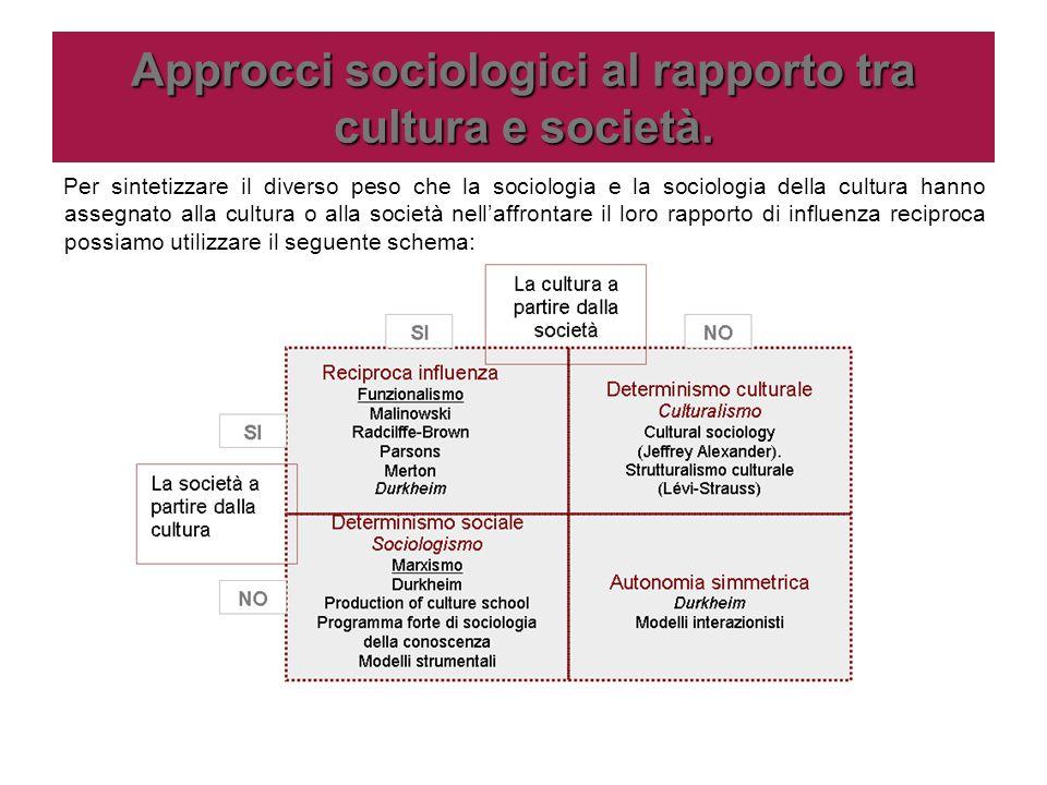Approcci sociologici al rapporto tra cultura e società. Per sintetizzare il diverso peso che la sociologia e la sociologia della cultura hanno assegna