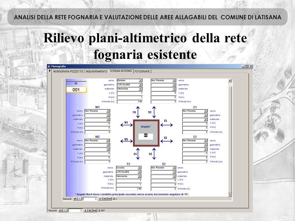 ANALISI DELLA RETE FOGNARIA E VALUTAZIONE DELLE AREE ALLAGABILI DEL COMUNE DI LATISANA Rilievo plani-altimetrico della rete fognaria esistente