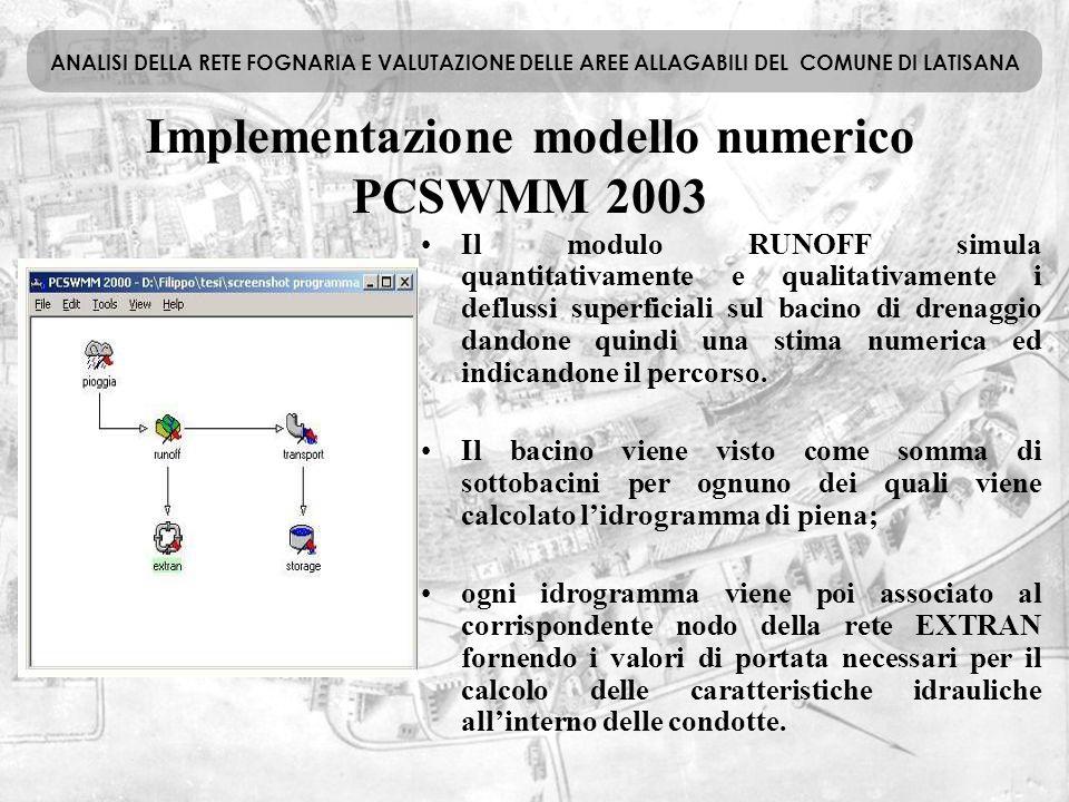 Implementazione modello numerico PCSWMM 2003 ANALISI DELLA RETE FOGNARIA E VALUTAZIONE DELLE AREE ALLAGABILI DEL COMUNE DI LATISANA Il modulo RUNOFF s