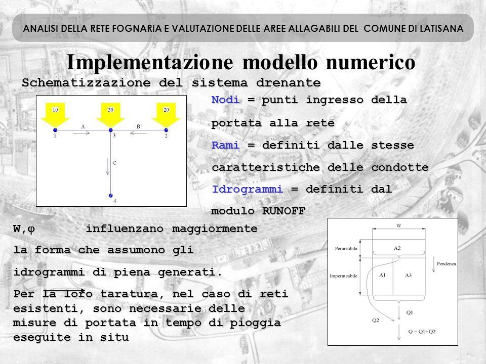 Implementazione modello numerico ANALISI DELLA RETE FOGNARIA E VALUTAZIONE DELLE AREE ALLAGABILI DEL COMUNE DI LATISANA Schematizzazione del sistema d