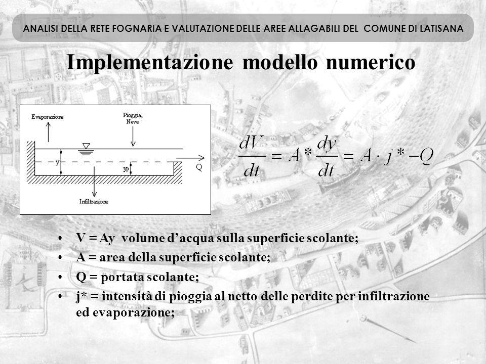 V = Ay volume d'acqua sulla superficie scolante; A = area della superficie scolante; Q = portata scolante; j* = intensità di pioggia al netto delle pe