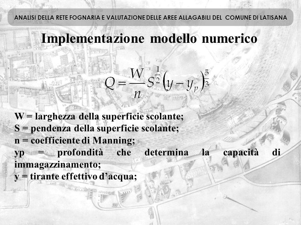 Implementazione modello numerico ANALISI DELLA RETE FOGNARIA E VALUTAZIONE DELLE AREE ALLAGABILI DEL COMUNE DI LATISANA W = larghezza della superficie