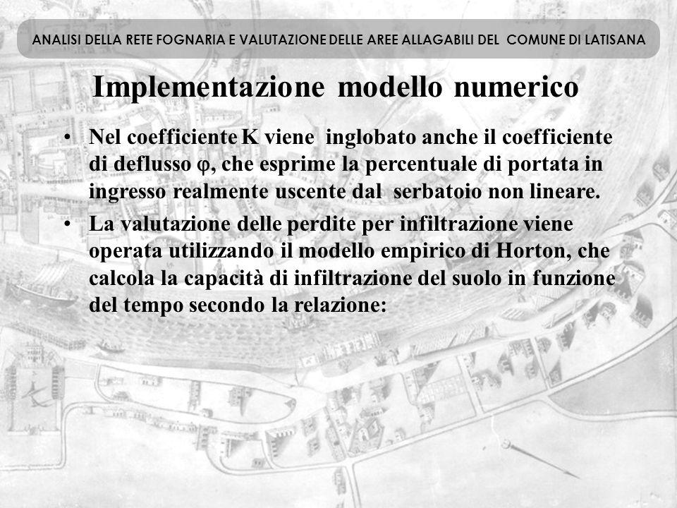 Implementazione modello numerico ANALISI DELLA RETE FOGNARIA E VALUTAZIONE DELLE AREE ALLAGABILI DEL COMUNE DI LATISANA Nel coefficiente K viene inglo