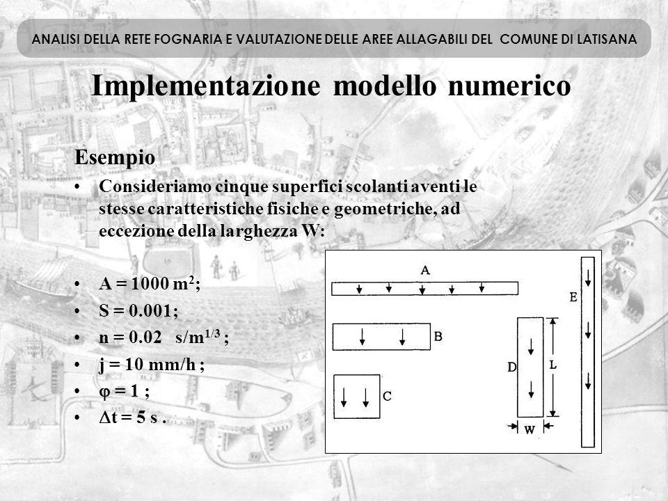 Esempio Consideriamo cinque superfici scolanti aventi le stesse caratteristiche fisiche e geometriche, ad eccezione della larghezza W: A = 1000 m 2 ;