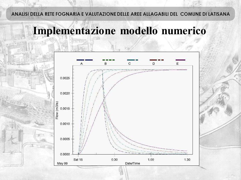 Implementazione modello numerico ANALISI DELLA RETE FOGNARIA E VALUTAZIONE DELLE AREE ALLAGABILI DEL COMUNE DI LATISANA