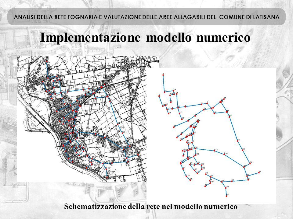 Schematizzazione della rete nel modello numerico Implementazione modello numerico ANALISI DELLA RETE FOGNARIA E VALUTAZIONE DELLE AREE ALLAGABILI DEL