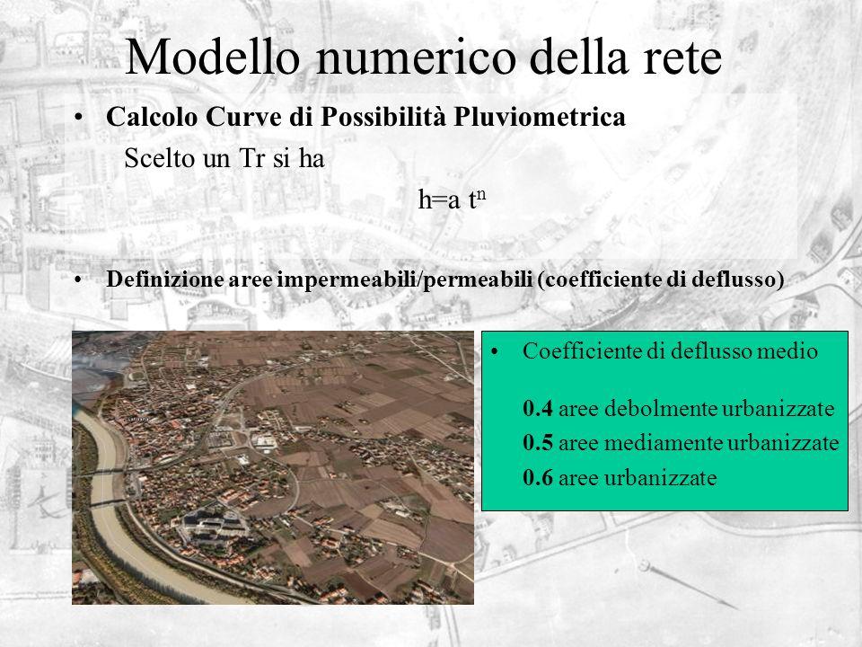 Calcolo Curve di Possibilità Pluviometrica Scelto un Tr si ha h=a t n Modello numerico della rete Definizione aree impermeabili/permeabili (coefficien