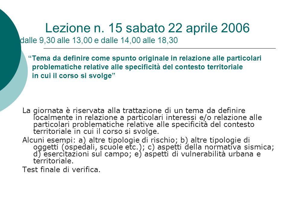 """Lezione n. 15 sabato 22 aprile 2006 dalle 9,30 alle 13,00 e dalle 14,00 alle 18,30 """"Tema da definire come spunto originale in relazione alle particola"""