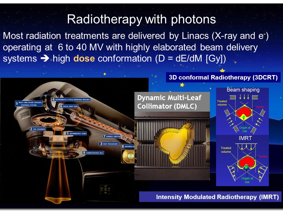 Jan 6, 2010C.Peroni - Torino Univ. & INFN15 Radiotherapy with photons Most radiation treatments are delivered by Linacs (X-ray and e - ) operating at