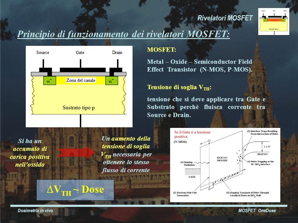 Dosimetria in vivo MOSFET OneDose Rivelatori MOSFET Principio di funzionamento dei rivelatori MOSFET: MOSFET: Metal – Oxide – Semiconductor Field Effect Transistor (N-MOS, P-MOS).