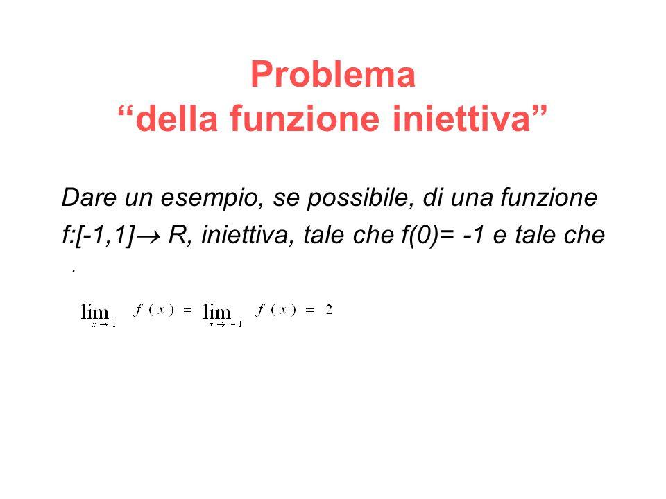 """Problema """"della funzione iniettiva"""" Dare un esempio, se possibile, di una funzione f:[-1,1]  R, iniettiva, tale che f(0)= -1 e tale che."""