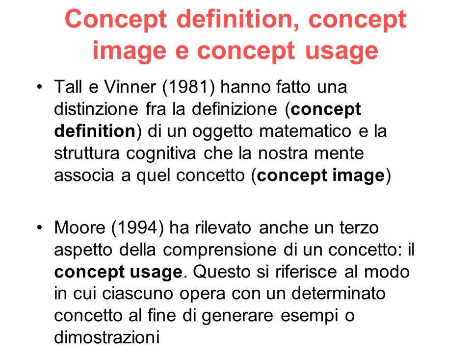 Concept definition, concept image e concept usage Tall e Vinner (1981) hanno fatto una distinzione fra la definizione (concept definition) di un ogget