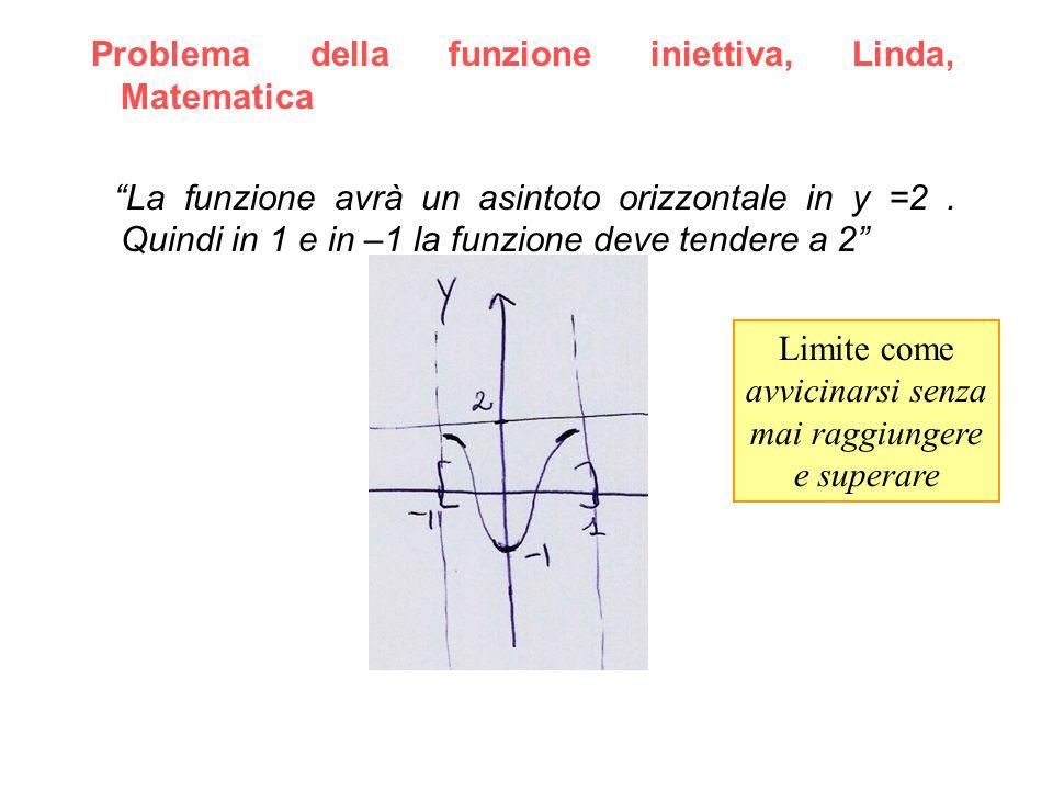 """Problema della funzione iniettiva, Linda, Matematica """"La funzione avrà un asintoto orizzontale in y =2. Quindi in 1 e in –1 la funzione deve tendere a"""