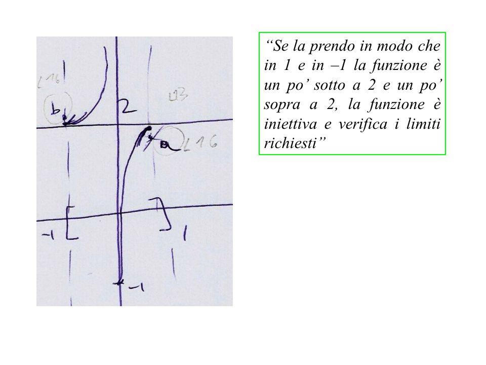 Se la prendo in modo che in 1 e in –1 la funzione è un po' sotto a 2 e un po' sopra a 2, la funzione è iniettiva e verifica i limiti richiesti