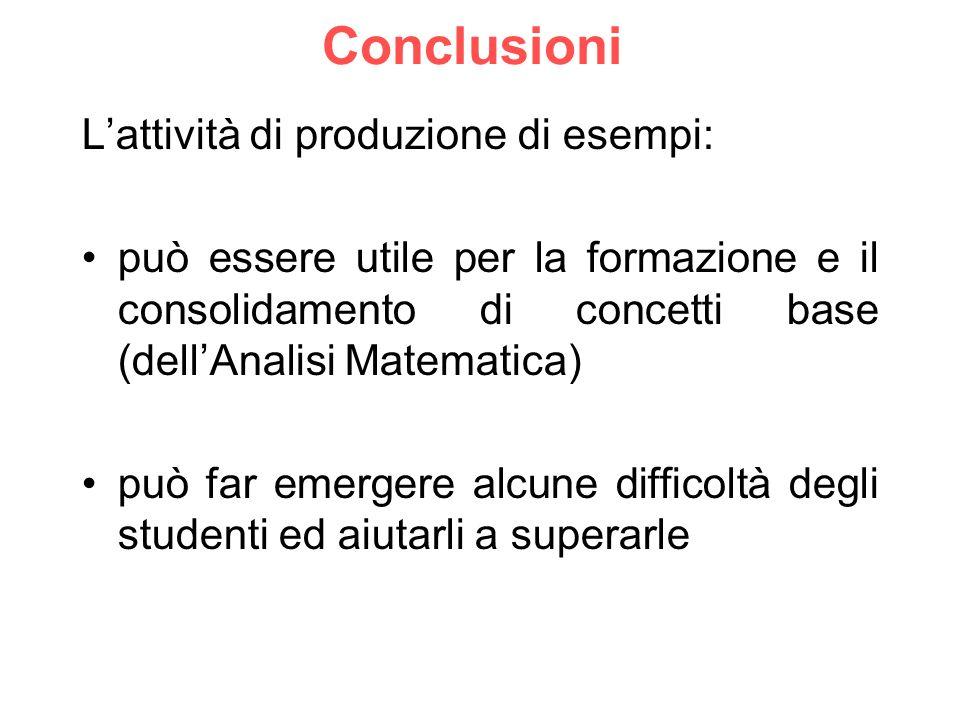 Conclusioni L'attività di produzione di esempi: può essere utile per la formazione e il consolidamento di concetti base (dell'Analisi Matematica) può
