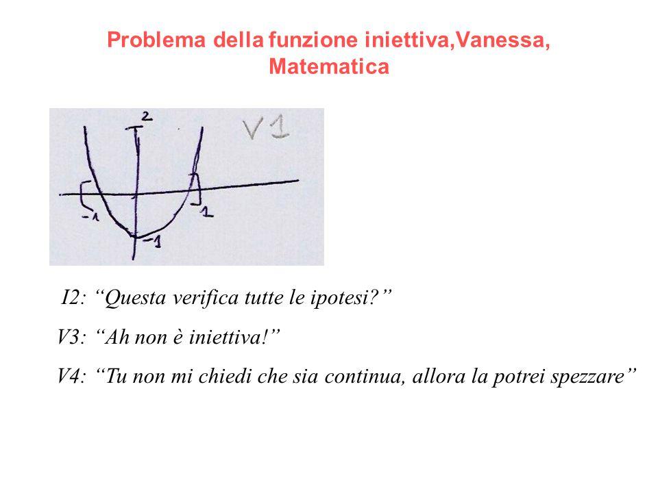 """Problema della funzione iniettiva,Vanessa, Matematica I2: """"Questa verifica tutte le ipotesi?"""" V3: """"Ah non è iniettiva!"""" V4: """"Tu non mi chiedi che sia"""