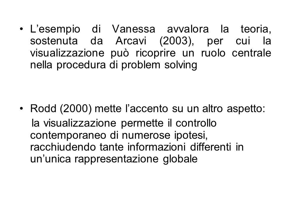 L'esempio di Vanessa avvalora la teoria, sostenuta da Arcavi (2003), per cui la visualizzazione può ricoprire un ruolo centrale nella procedura di pro