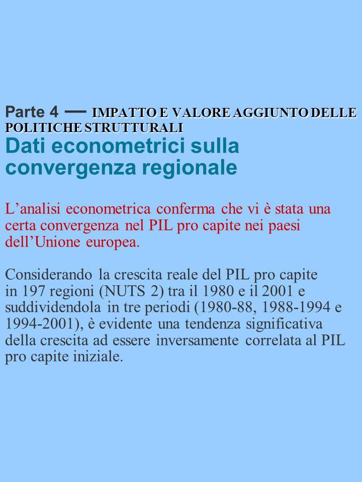 IMPATTO E VALORE AGGIUNTO DELLE POLITICHE STRUTTURALI Parte 4 — IMPATTO E VALORE AGGIUNTO DELLE POLITICHE STRUTTURALI Dati econometrici sulla convergenza regionale L'analisi econometrica conferma che vi è stata una certa convergenza nel PIL pro capite nei paesi dell'Unione europea.