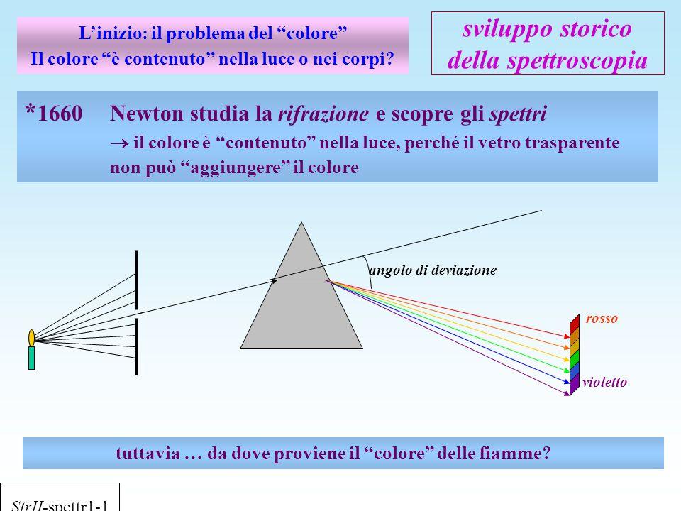 """sviluppo storico della spettroscopia StrII-spettr1-1 L'inizio: il problema del """"colore"""" Il colore """"è contenuto"""" nella luce o nei corpi? * 1660 Newton"""