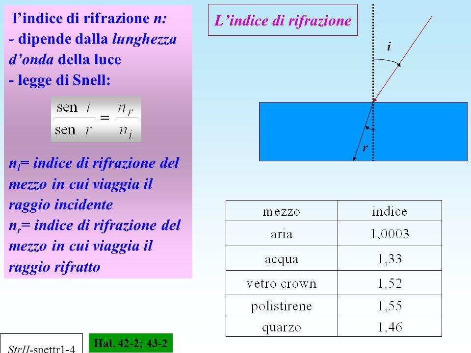 L'indice di rifrazione Hal. 42-2; 43-2 l'indice di rifrazione n: - dipende dalla lunghezza d'onda della luce - legge di Snell: n i = indice di rifrazi