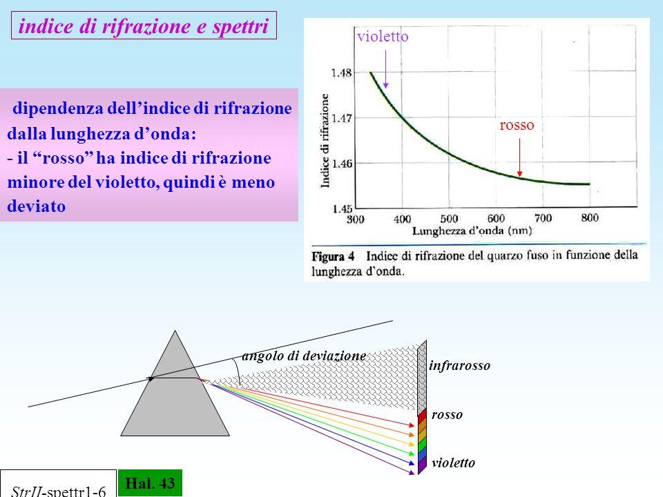 """indice di rifrazione e spettri Hal. 43 dipendenza dell'indice di rifrazione dalla lunghezza d'onda: - il """"rosso"""" ha indice di rifrazione minore del vi"""