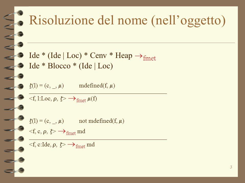 3 Risoluzione del nome (nell'oggetto) Ide * (Ide | Loc) * Cenv * Heap  fmet Ide * Blocco * (Ide | Loc)  (l) = (c, _,  ) mdefined(f,   ) _____________________________________________  fmet  (f)  (l) = (c, _,  ) not mdefined(f,   )  fmet md _____________________________________________  fmet md