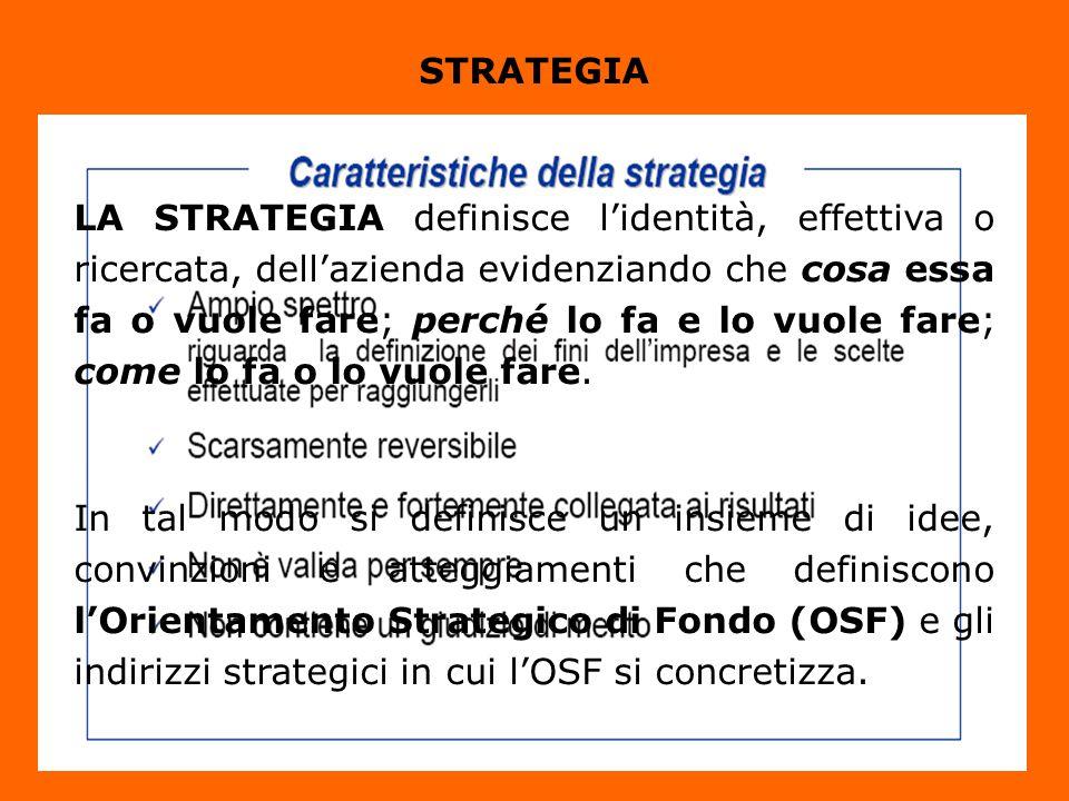 STRATEGIA LA STRATEGIA definisce l'identità, effettiva o ricercata, dell'azienda evidenziando che cosa essa fa o vuole fare; perché lo fa e lo vuole f