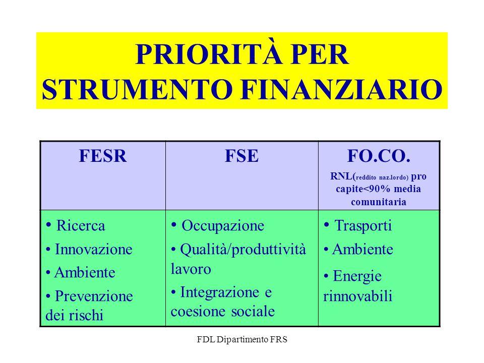 FDL Dipartimento FRS PRIORITÀ PER STRUMENTO FINANZIARIO FESRFSEFO.CO.