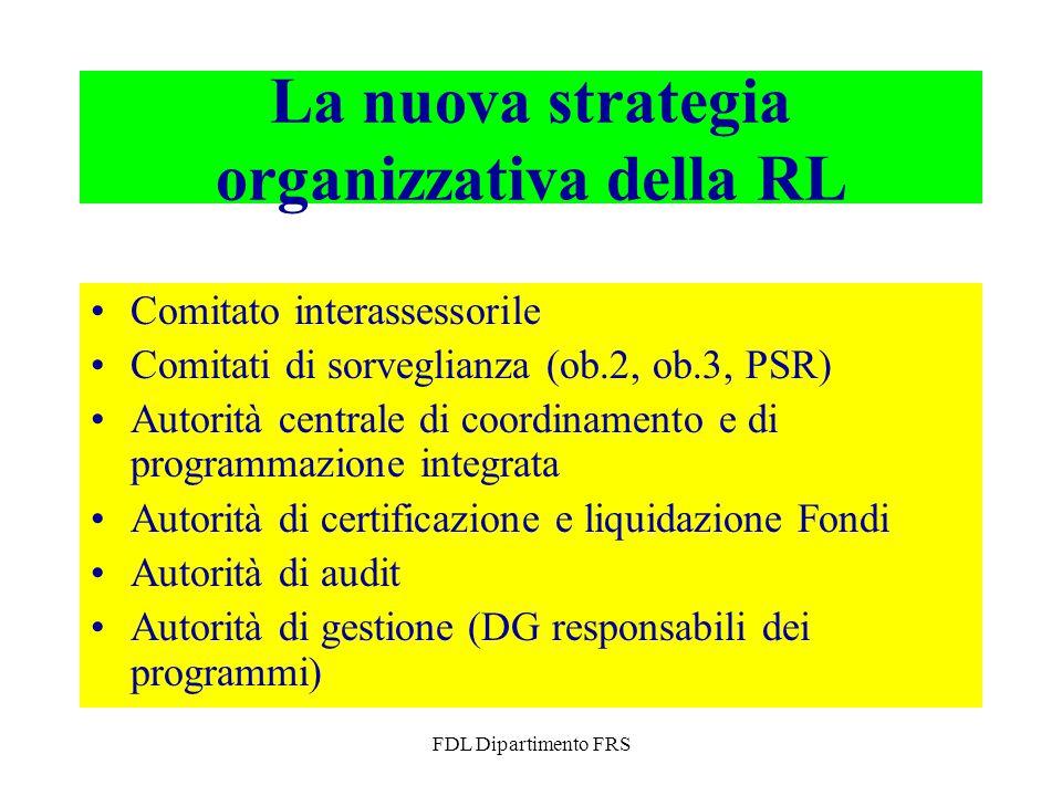 FDL Dipartimento FRS La nuova strategia organizzativa della RL Comitato interassessorile Comitati di sorveglianza (ob.2, ob.3, PSR) Autorità centrale di coordinamento e di programmazione integrata Autorità di certificazione e liquidazione Fondi Autorità di audit Autorità di gestione (DG responsabili dei programmi)