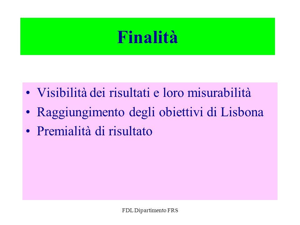 FDL Dipartimento FRS Finalità Visibilità dei risultati e loro misurabilità Raggiungimento degli obiettivi di Lisbona Premialità di risultato