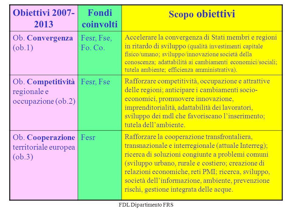 FDL Dipartimento FRS Obiettivi 2007- 2013 Fondi coinvolti Scopo obiettivi Ob.