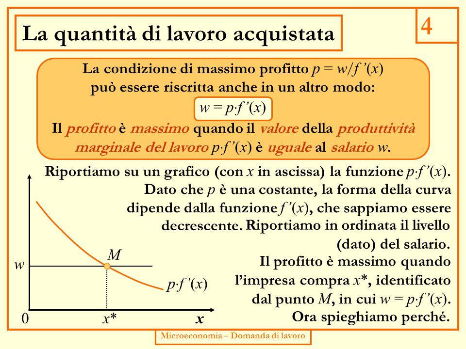 4 Microeconomia – Domanda di lavoro La quantità di lavoro acquistata La condizione di massimo profitto p = w / f '(x) può essere riscritta anche in un altro modo: Riportiamo su un grafico (con x in ascissa) la funzione p  f '(x).