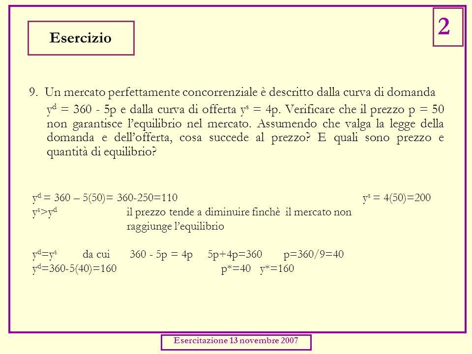 9. Un mercato perfettamente concorrenziale è descritto dalla curva di domanda y d = 360 - 5p e dalla curva di offerta y s = 4p. Verificare che il prez