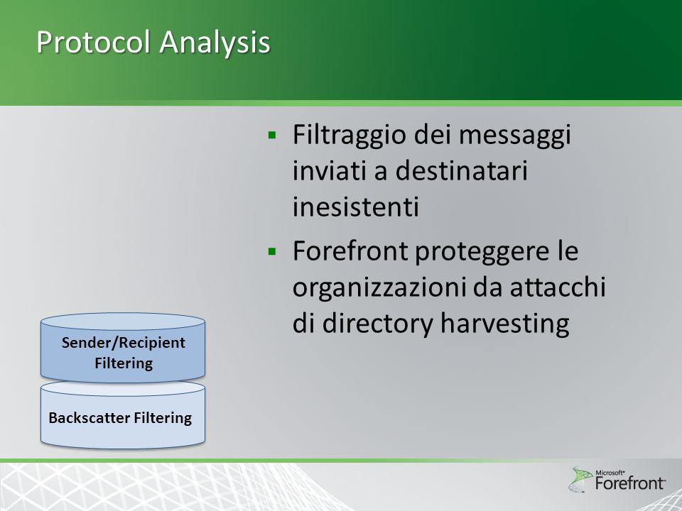 Protocol Analysis Sender/Recipient Filtering Backscatter Filtering  Filtraggio dei messaggi inviati a destinatari inesistenti  Forefront proteggere le organizzazioni da attacchi di directory harvesting