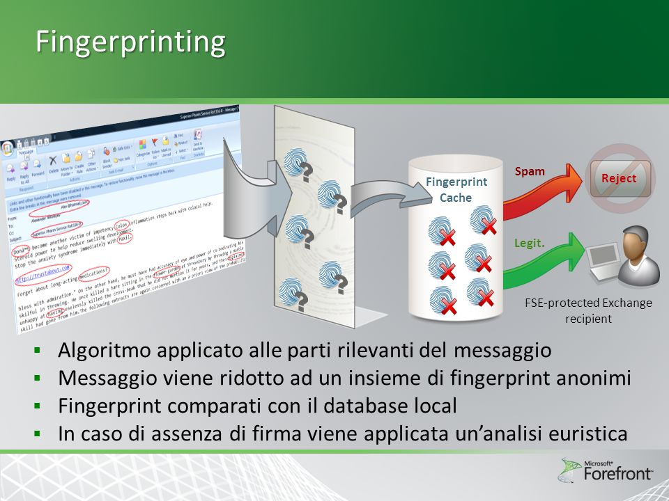 Fingerprinting  Algoritmo applicato alle parti rilevanti del messaggio  Messaggio viene ridotto ad un insieme di fingerprint anonimi  Fingerprint comparati con il database local  In caso di assenza di firma viene applicata un'analisi euristica Spam Legit.