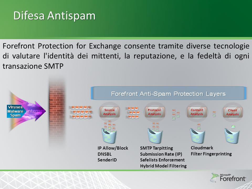 Difesa Antispam Forefront Protection for Exchange consente tramite diverse tecnologie di valutare l identità dei mittenti, la reputazione, e la fedeltà di ogni transazione SMTP IP Allow/Block DNSBL SenderID SMTP Tarpitting Submission Rate (IP) Safelists Enforcement Hybrid Model Filtering Cloudmark Filter Fingerprinting