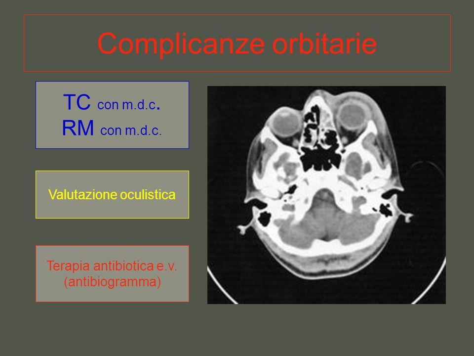 Complicanze orbitarie TC con m.d.c. RM con m.d.c. Valutazione oculistica Terapia antibiotica e.v. (antibiogramma)