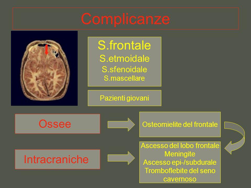 Complicanze Intracraniche S.frontale S.etmoidale S.sfenoidale S.mascellare Pazienti giovani Ascesso del lobo frontale Meningite Ascesso epi-/subdurale Tromboflebite del seno cavernoso Ossee Osteomielite del frontale