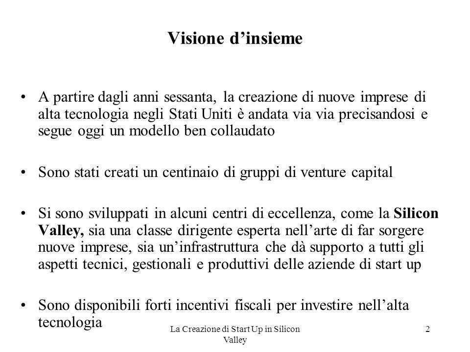 La Creazione di Start Up in Silicon Valley 3 Venture capital negli USA 1997:11,5 miliardi $ 2000:70 miliardi $ 2001:36 miliardi $ 2002:25 miliardi $ (previsione) 40% nella Silicon Valley